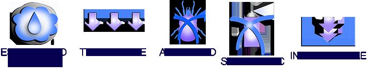 Le certificazioni del materasso Apache