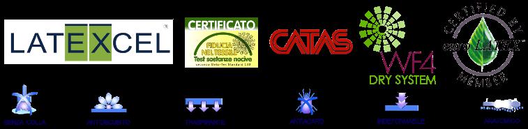 Le certificazioni della lastra in lattice EX730