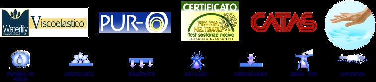 Le certificazioni della lastra Duoform Incastro