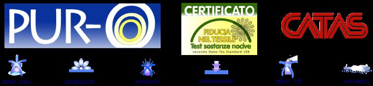 Le certificazioni della lastra Puro D28